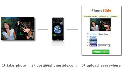 iphoneslideexplain.png