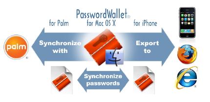 password-wallet.jpg