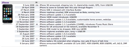 mactimeline_ product updates for apple software & hardware.jpg