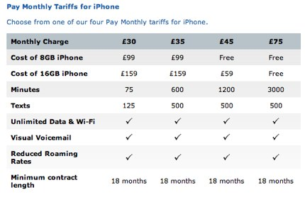 Pay Monthly - iPhone - O2.jpg