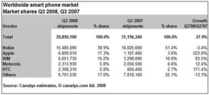 smartphone-markt.png