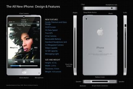 NewiPhoneSpecs.jpg