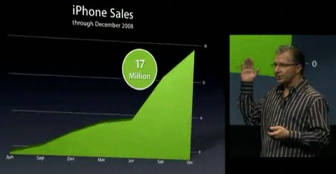 iphone-sales.jpg