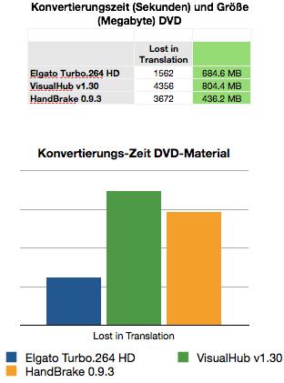 dvd-konvert.png