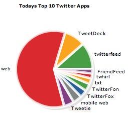 TweetStats __ Twitter Stats-1.jpg