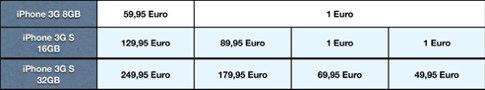 fscklog_ T-Mobile_ Die offiziellen Preise und Tarife für das iPhone 3G S.jpg