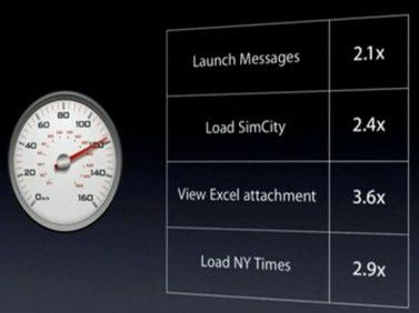 keynote-speed.jpg