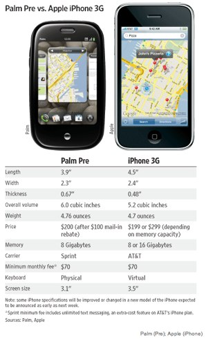 Palm_s New Pre Takes On iPhone - WSJ.com.jpg