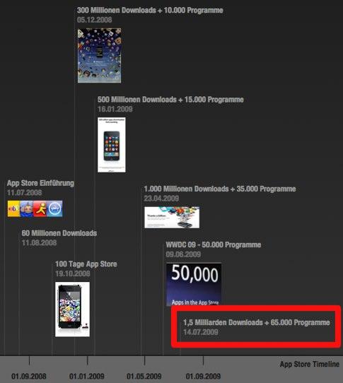 App Store.bdt2.jpg