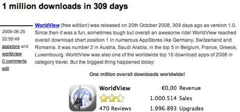 Buzzworks.de __ 1 million downloads in 309 days.jpg