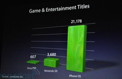 Games-dominieren.jpg