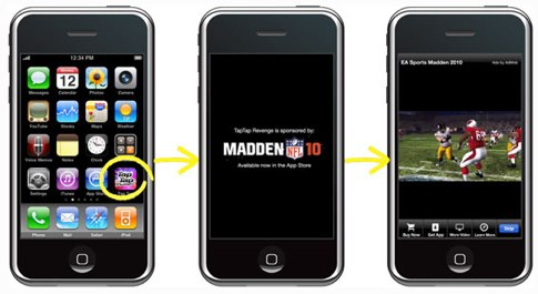The Life and Times of AdMob » Blog Archive » New_ Interactive Video Ad Units for iPhone!.jpg