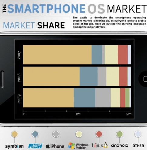 smartphone_os.jpg