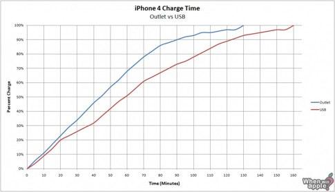 Charge.jpg