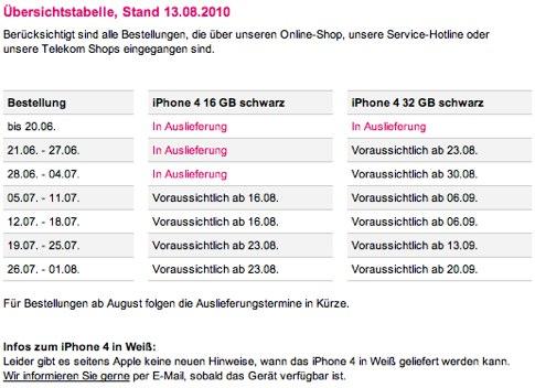 iPhone 4 Lieferstatus.jpg