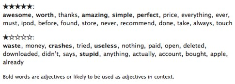 Most common words.jpg