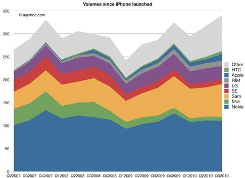 iPhoneBlog.de_Volumes-1.jpg