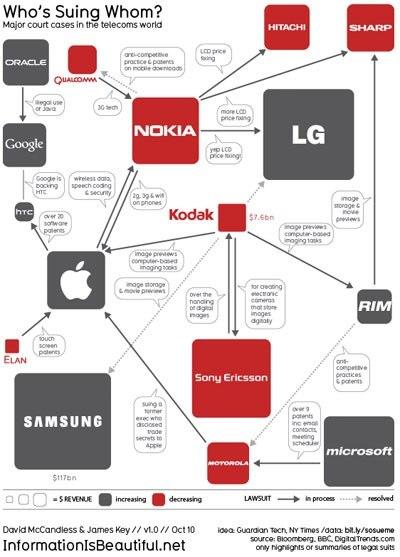 iPhoneBlog.de_Who-is-suing.jpg