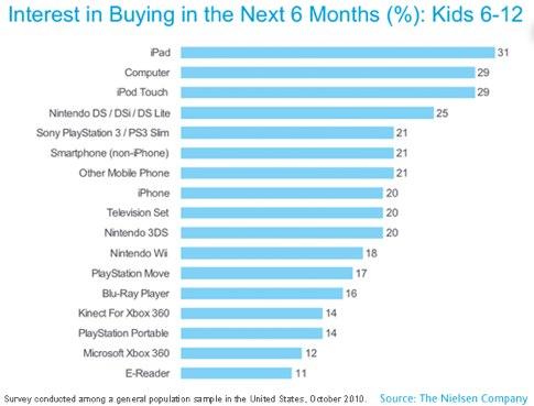 iPhoneBlog.de_Nielsen1.jpg