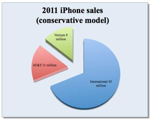 iPhoneBlog.de_Verizon.jpg