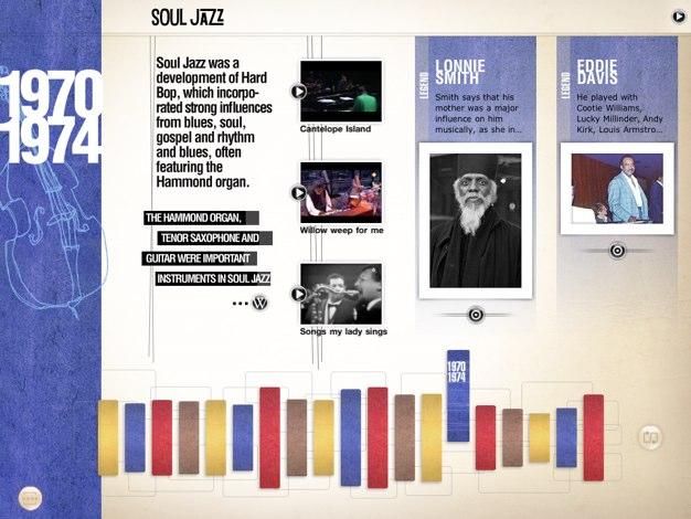 IPhoneBlog de Jazz
