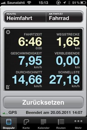 IPhoneBlog de Cyclemeter1