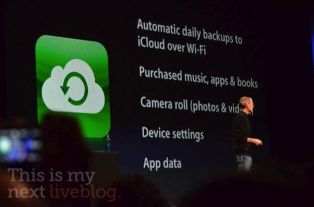 IPhoneBlog de WWDC19