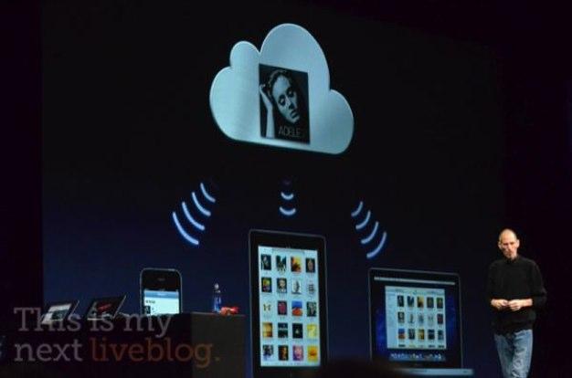 IPhoneBlog de WWDC23
