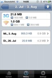 IPhoneBlog de DataMan1