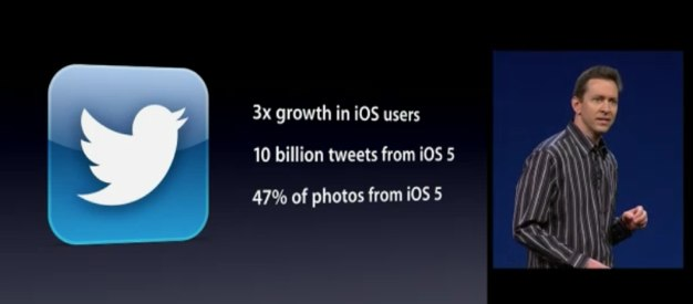 IPhoneBlog de Twitter growth