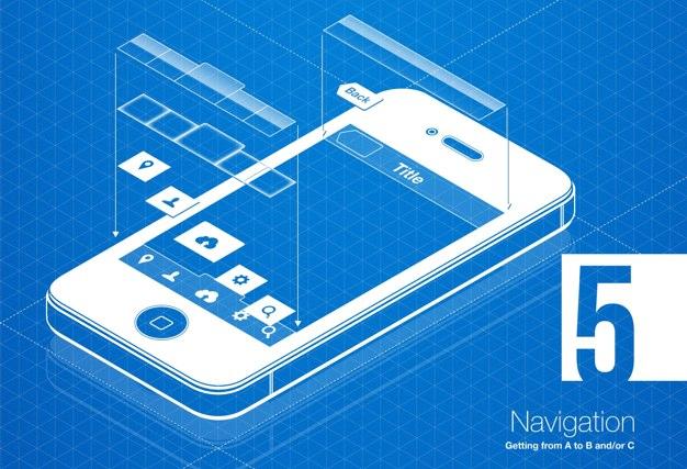 IPhoneBlog de Blueprints