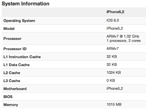 IPhoneBlog de iPhone5 2 Geekbench