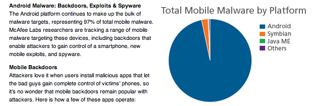 IPhoneBlog de Mobile Malware Growth 2013