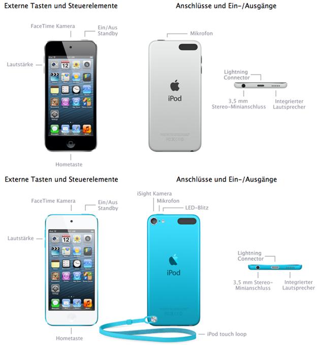 IPhoneBlog de iPod touch ohne Kamera