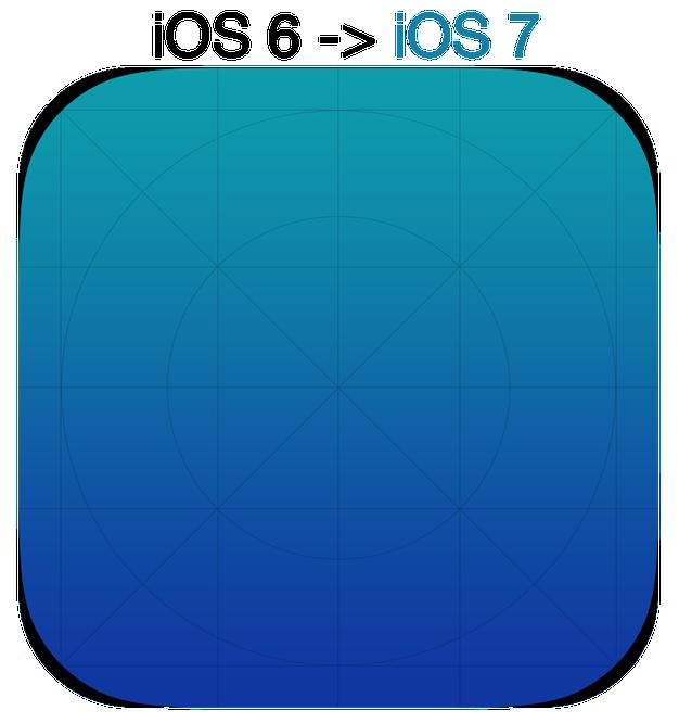 IPhoneBlog de iOS6 iOS7
