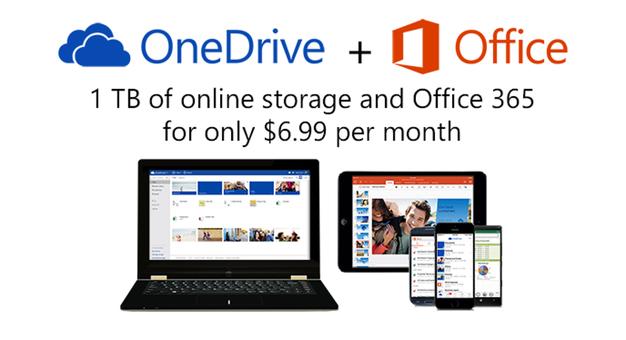 IPhoneBlog de OneDrive 1<span style=