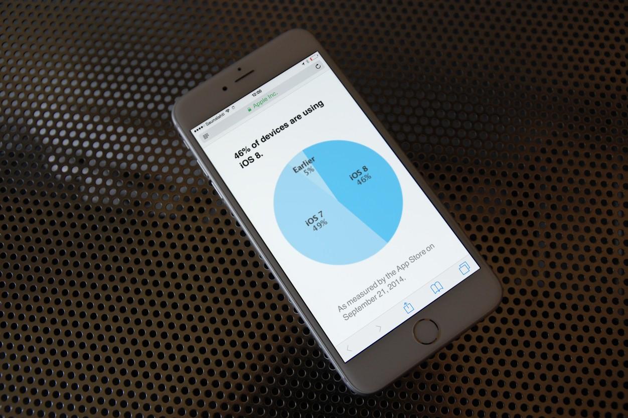 iPhoneBlog de 46 Prozent