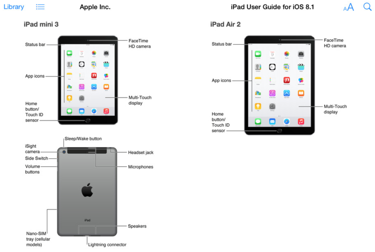 IPhoneBlog de iPad User Guide