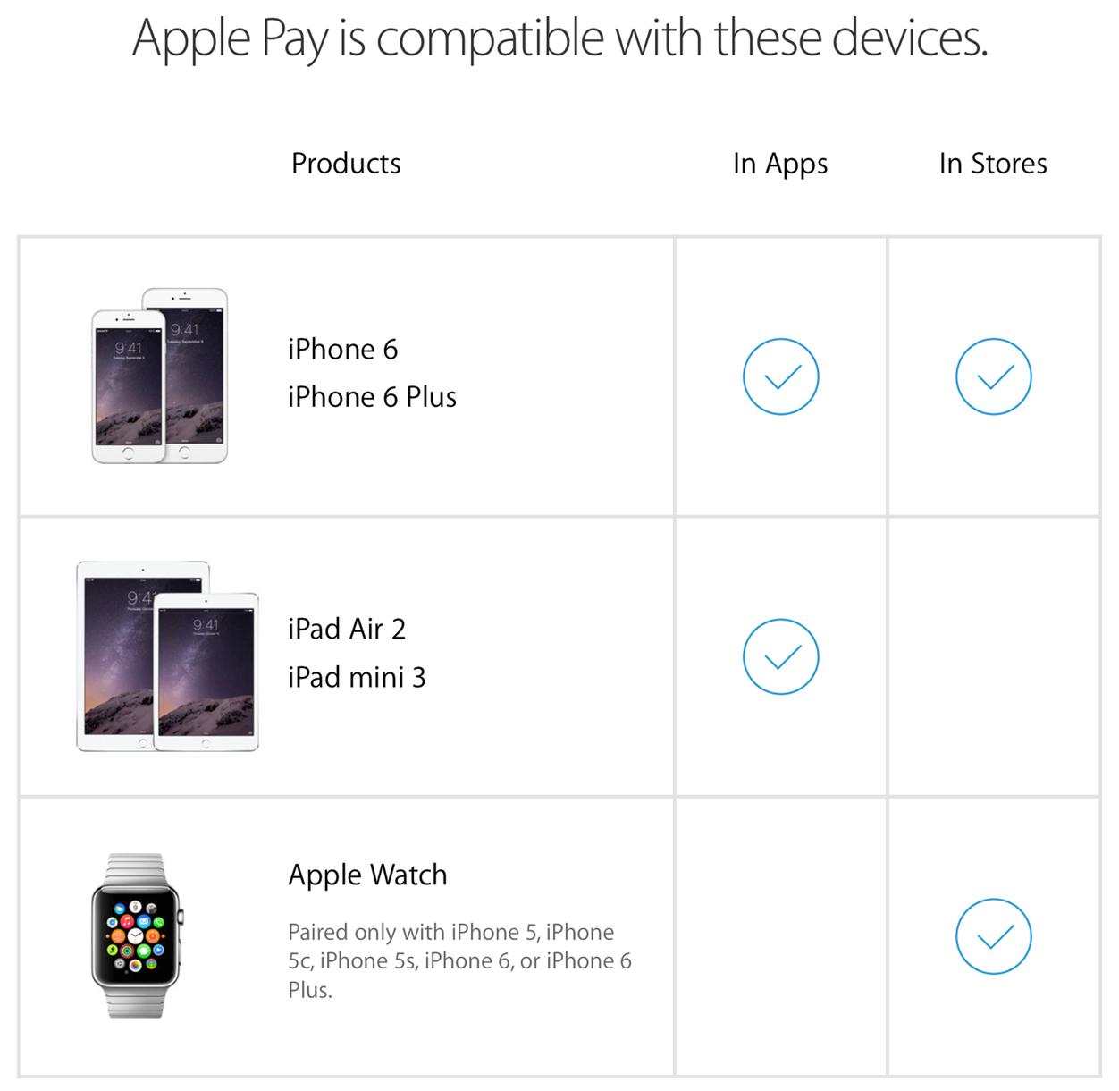 IPhoneBlog de ApplePay
