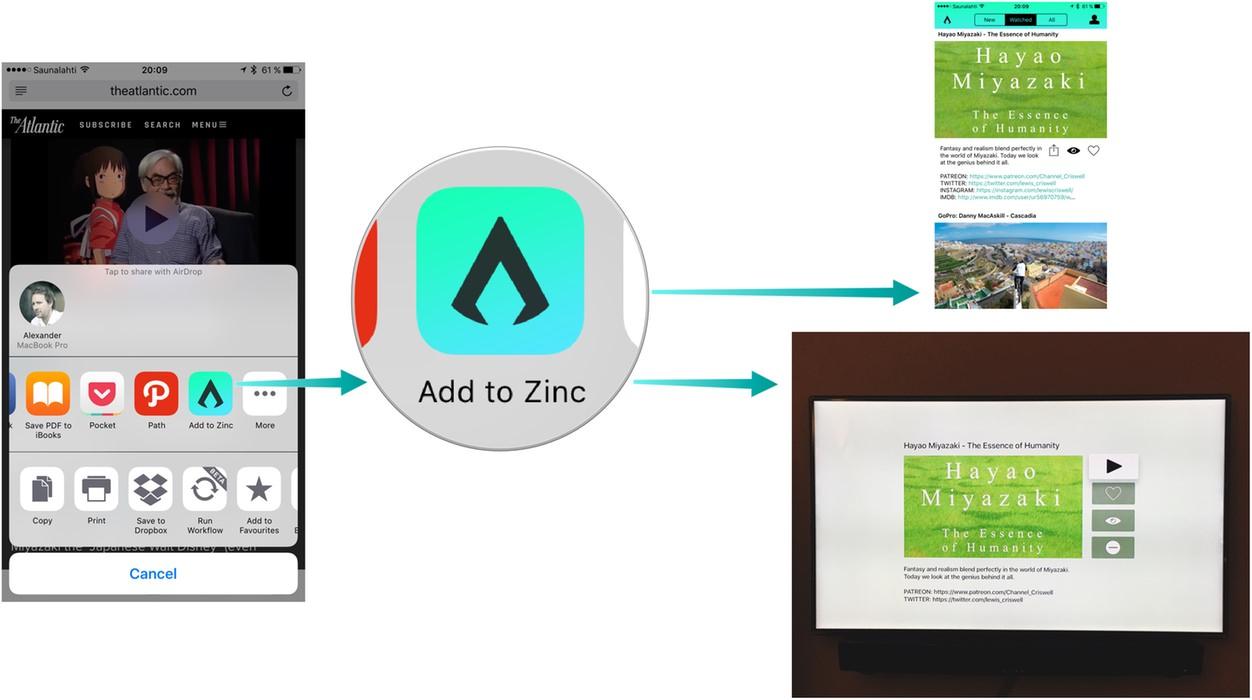 IPhoneBlog de Zinc