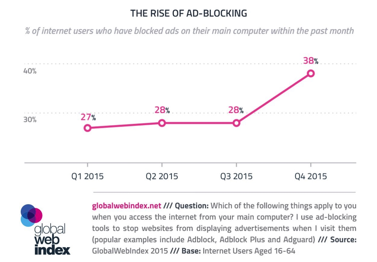 IPhoneBlog de Ad Blocking