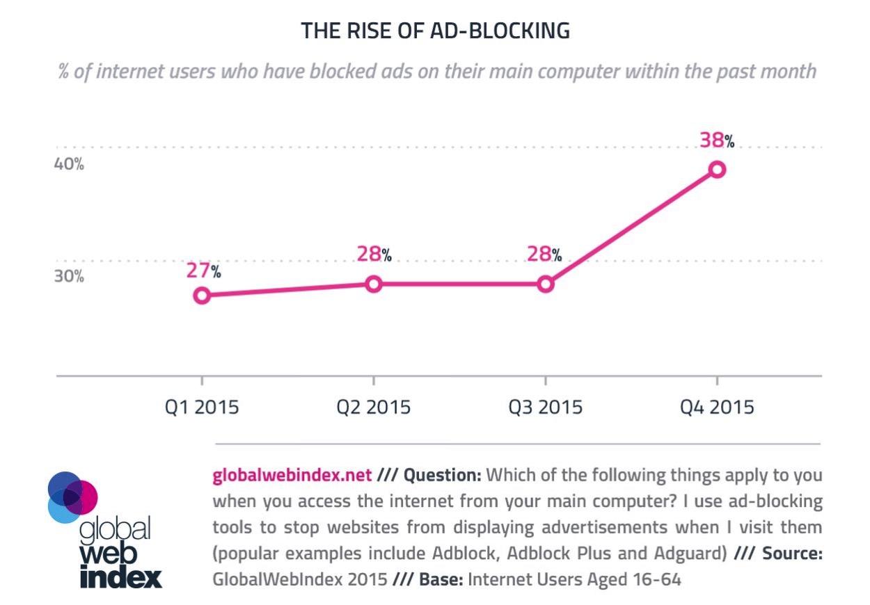 IPhoneBlog de Ad Blocking