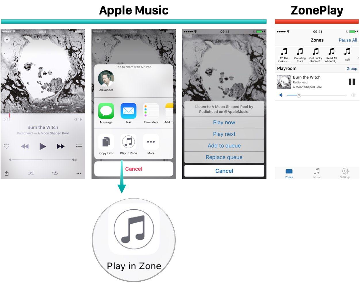iPhoneBlog.de_ZonePlay