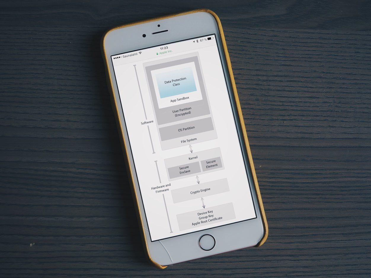 iPhoneBlog.de_iOS-Kernel