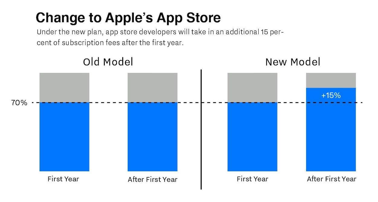 iPhoneBlog.de_SAAS_App-Store